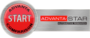 Advanta-star at Brandon Honda