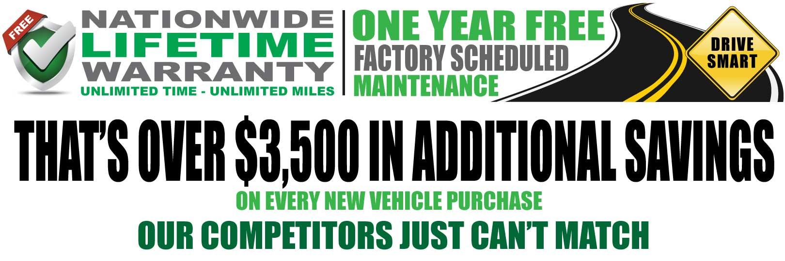 Lakeland Ford Nationwide Lifetime Warranty Lakeland Fl
