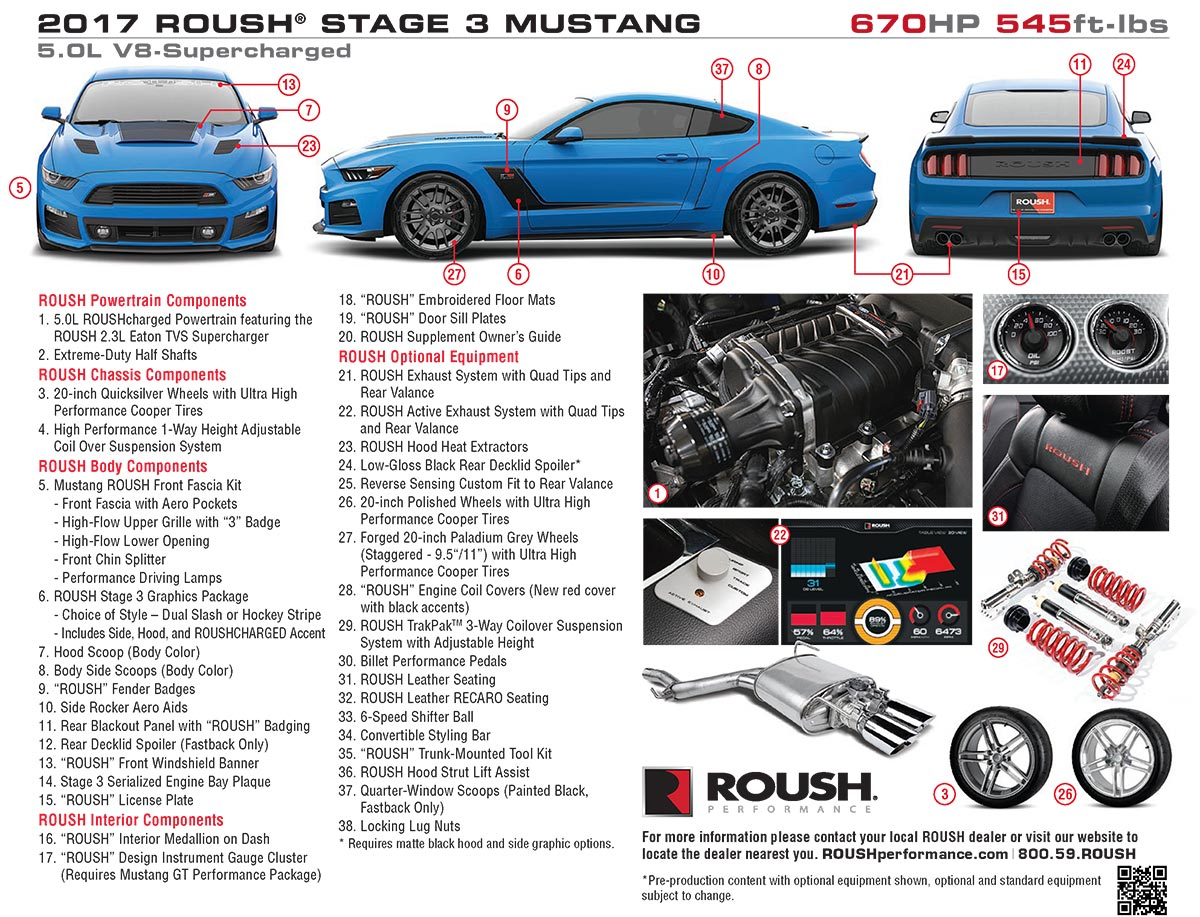 2017 Roush Stage 3 Mustang Rs3 5 0l V8 Supercharged