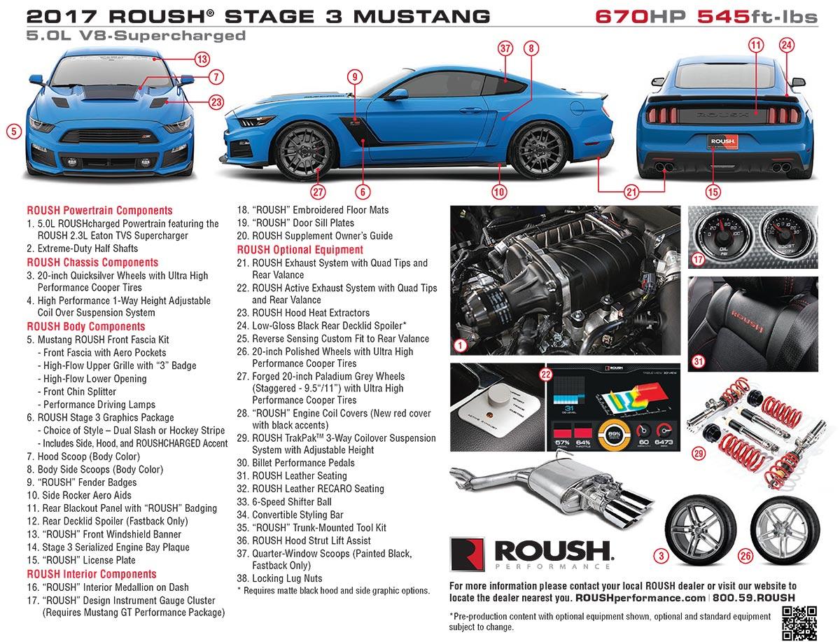 2017 Roush Stage 3 Mustang - RS3 | Roush Lakeland | Roush Florida