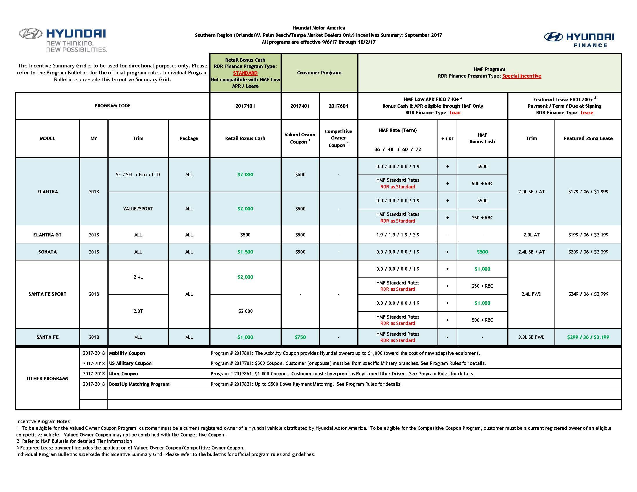 Hybrid Rebates Lakeland Hyundai Rebates And Incentives