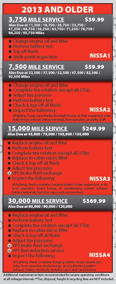 Schedule Service   Hubler Nissan, INC