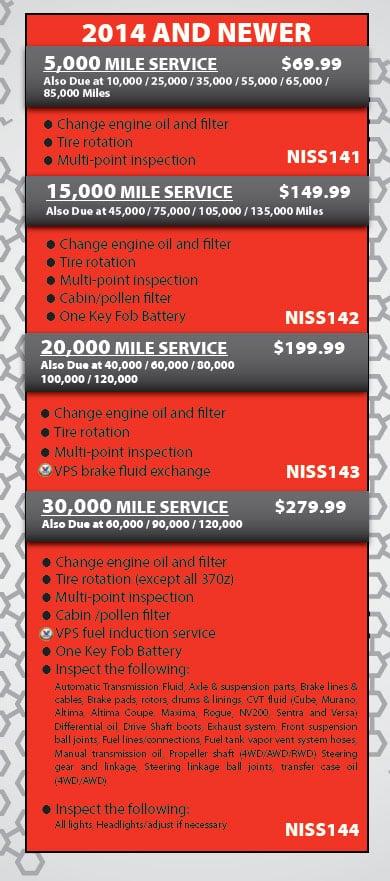 Schedule Service | Hubler Nissan, INC