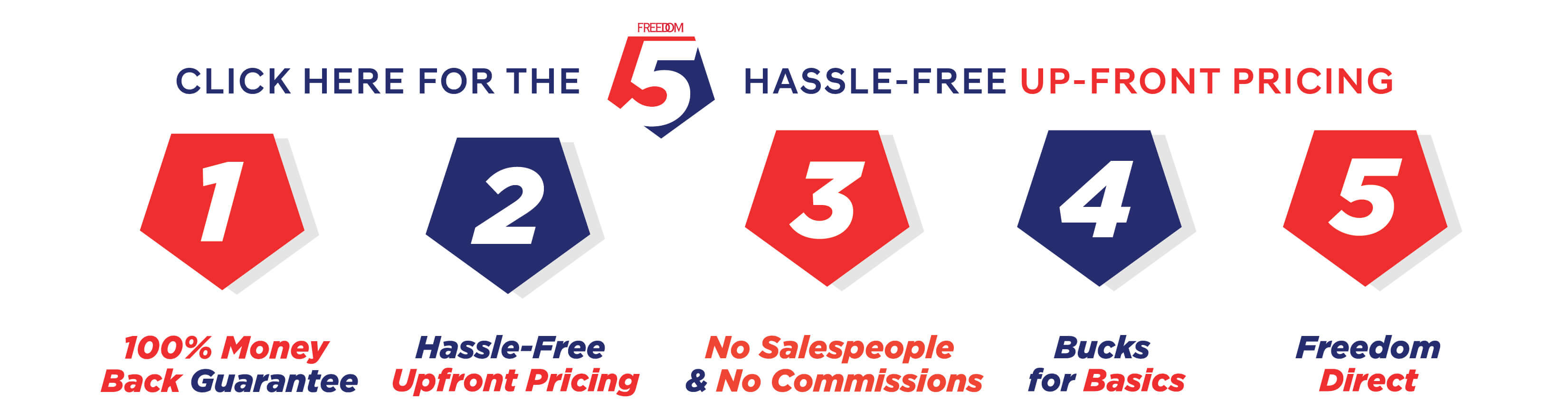 Freedom 5 Program