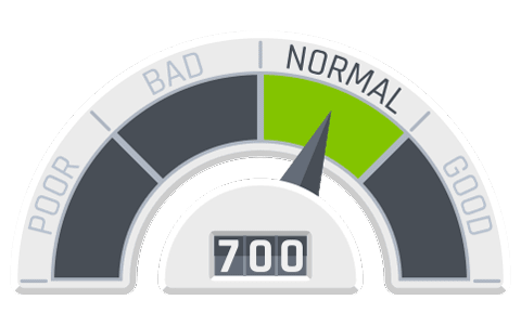 credit score wheel image