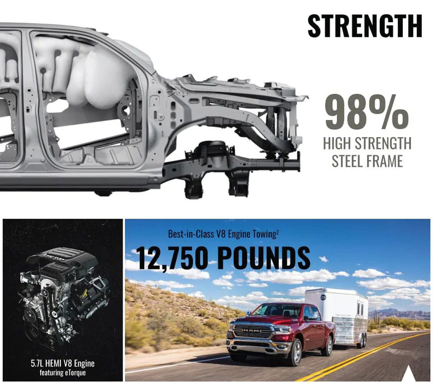 vehicle strength