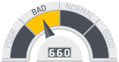 bad credit - we can help