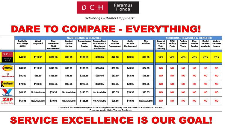 dare to compare our services, DCH Paramus Honda