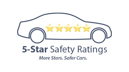 New 2019 Toyota Camry 5 star overall safety rating award - NHTSA
