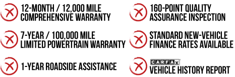 certified pre-owned vehicle benefits