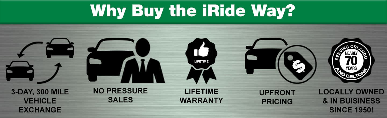 Guaranteed Auto Loan Dealerships >> Welcome To Iride Used Cars