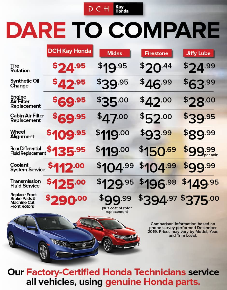 Dare to Compare Service Prices at DCH Kay Honda