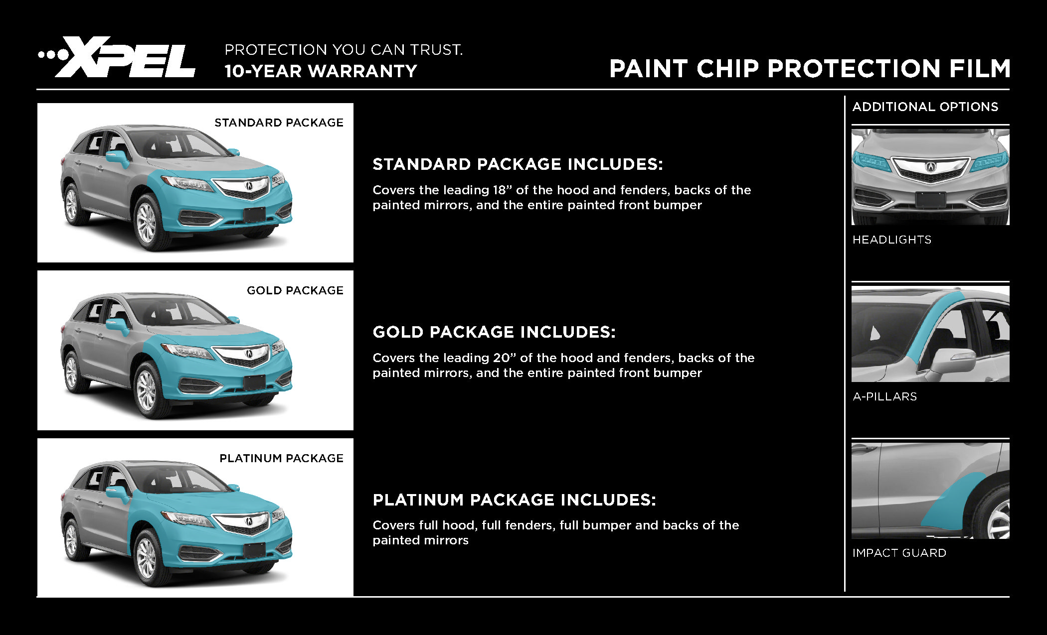 xpel paint chip protection film