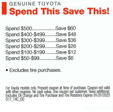 Spend This Save This