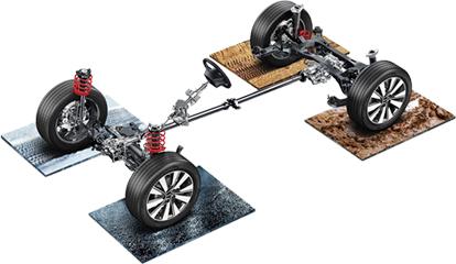 Dynamax™ All-Wheel Drive (AWD)