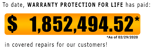 Warranty Protection For Life has paid out 1,852,494.52 in covered claims since 02-29-2020