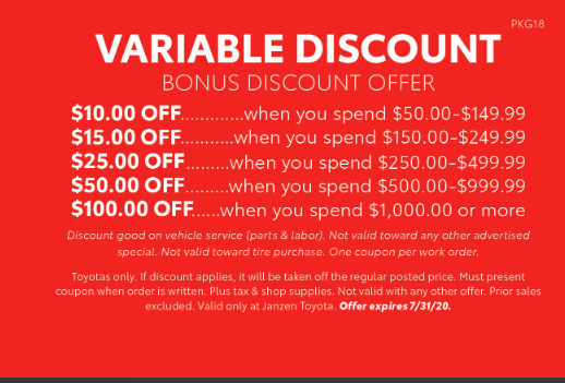 Variable Discount
