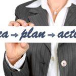 Idea, Plan, Action