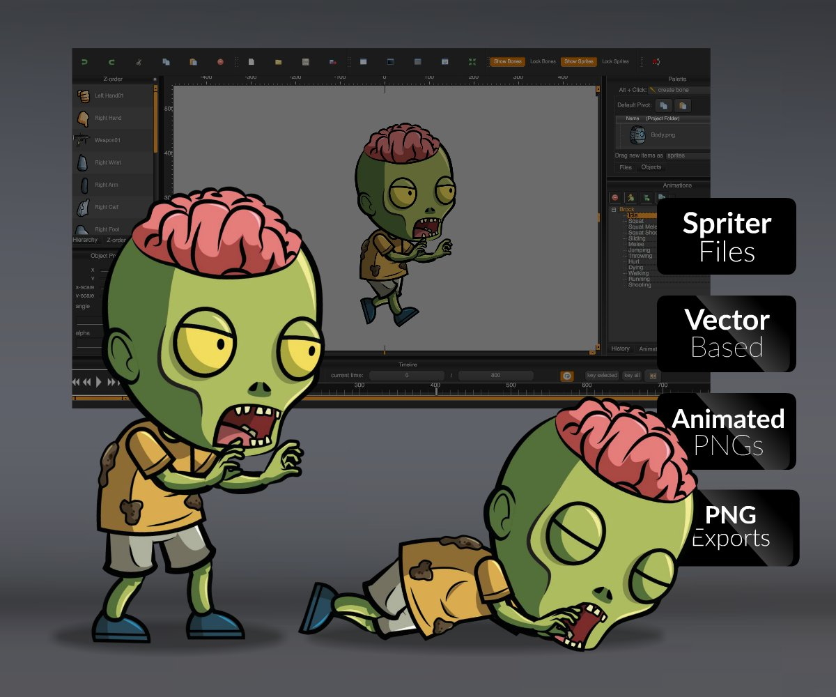 Zombie Royalty Free Game Art