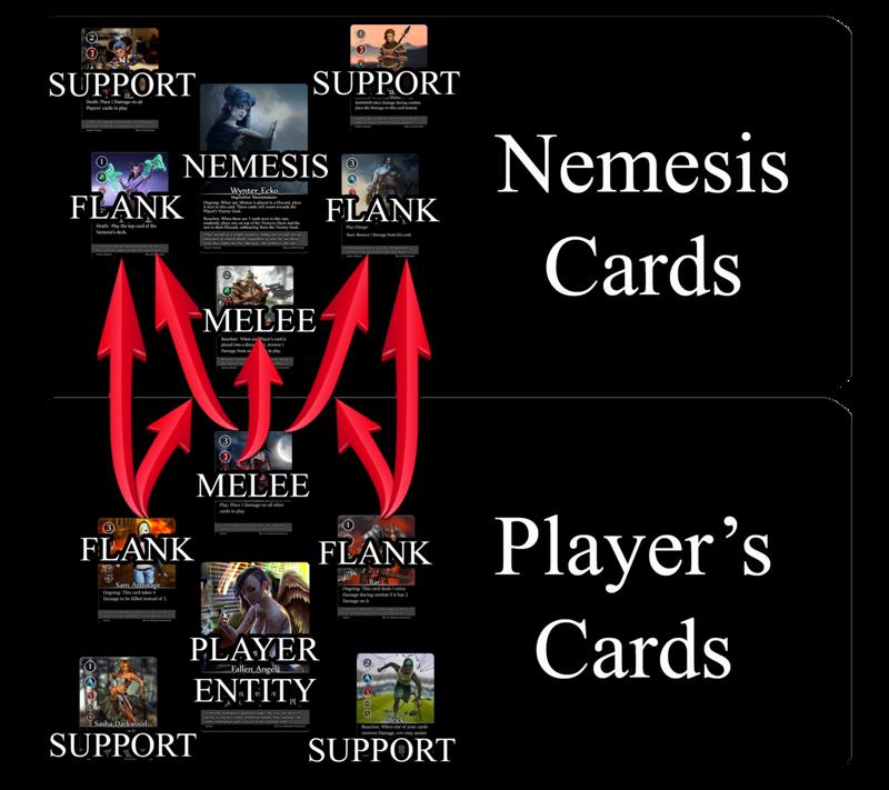 2020-Nemesis-Combat-Diagram-copy.png