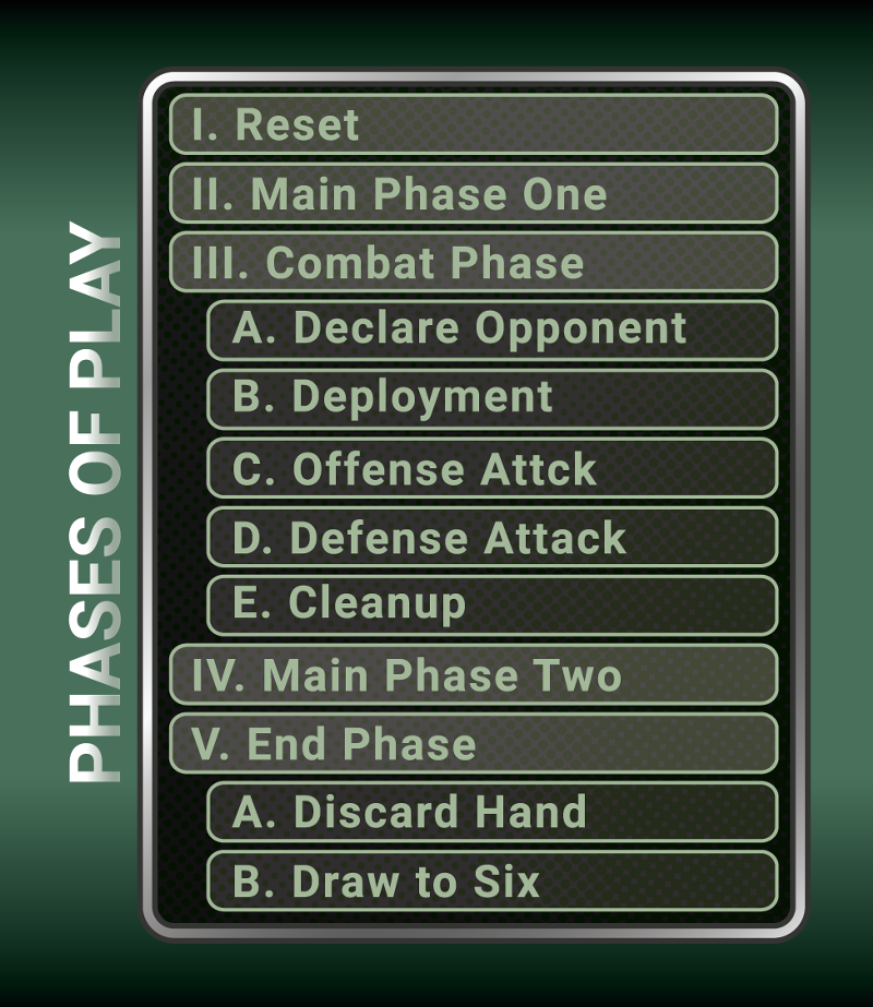 Divider_Phases.png