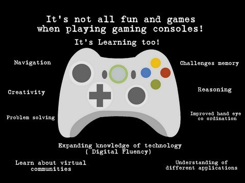 5 Health Benefits of Playing Video Games