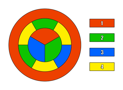 Four color theorem example