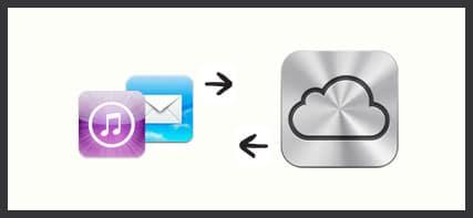 iCloud Fix