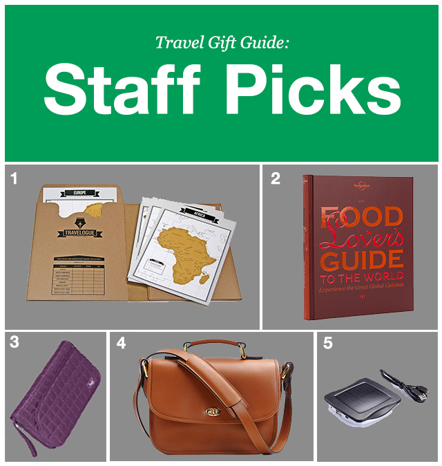 Staff-Travel-Gift-Guide