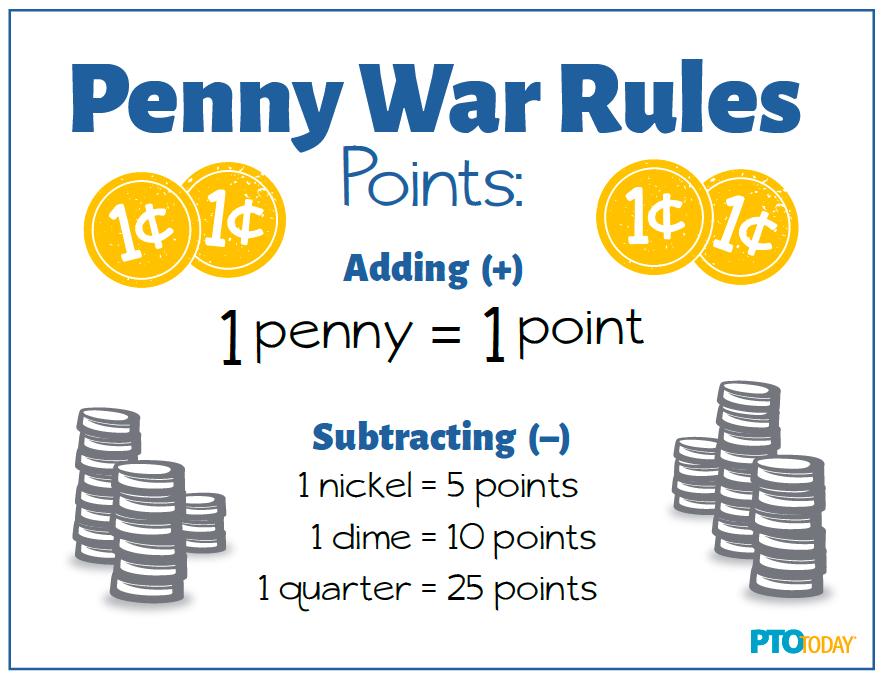 Pennies War Rules