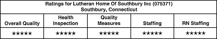 five star ratings for Lutheran home of Southbury