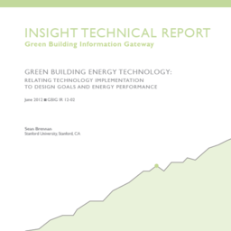 Report: Green Building Energy Technology