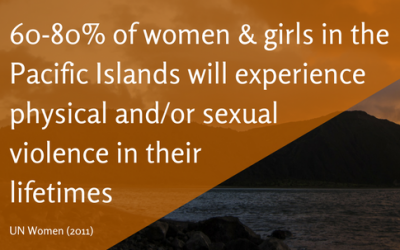 Pacific Islanders and Domestic & Sexual Violence, 2018