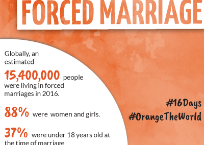 5-Forced-marriage