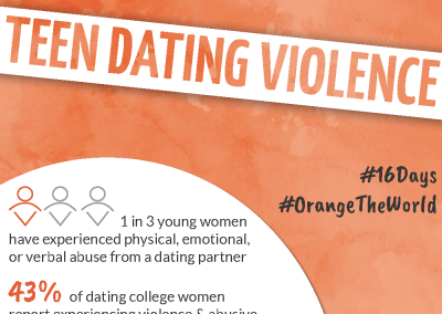 13-Dating-Violence