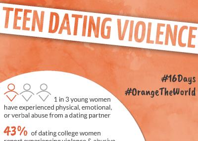 13-Dating-Violence