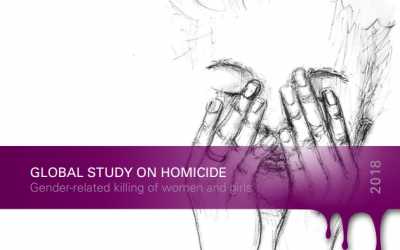 Global Study on Homicide: Gender-related killing of women and girls, 2018