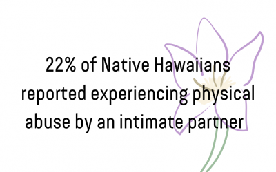 Factsheet: Domestic Violence, Sexual Violence, and Human Trafficking in Native Hawaiian Communities, 2020