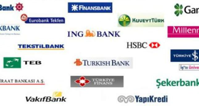 FOREIGN DEPOSIT BANKS in TURKEY – Graph Commons
