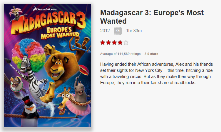 On Netflix Canada: Madagascar 3