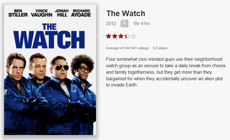 On Netflix Canada: The Watch