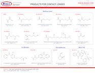 Contact Lens Materials