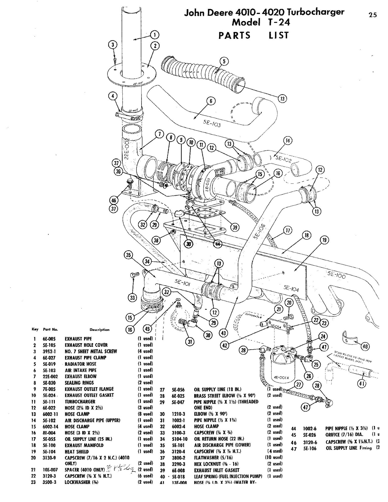 John Deere Radiator Diagram Electrical Schematics Jd 630 Wiring 4020 T 24 Turbo Kits Mw Rajay Garrett Bottom