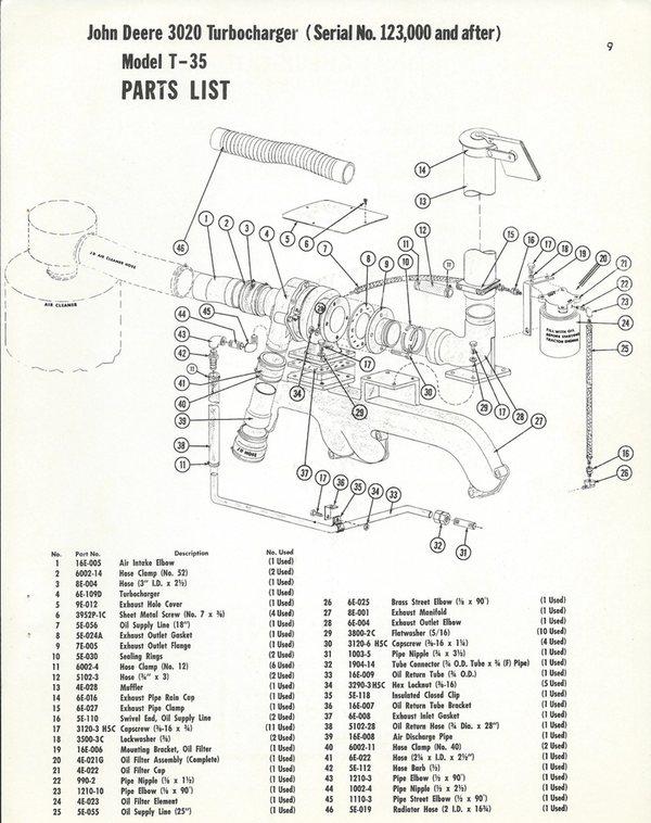 john deere 3020 t 35 turbo kits m w rajay garrett. Black Bedroom Furniture Sets. Home Design Ideas