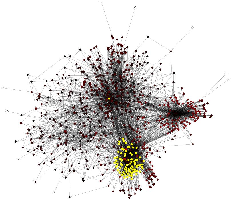 https://s3.amazonaws.com/gerontogenes/RNA-processing_cluster_b.png