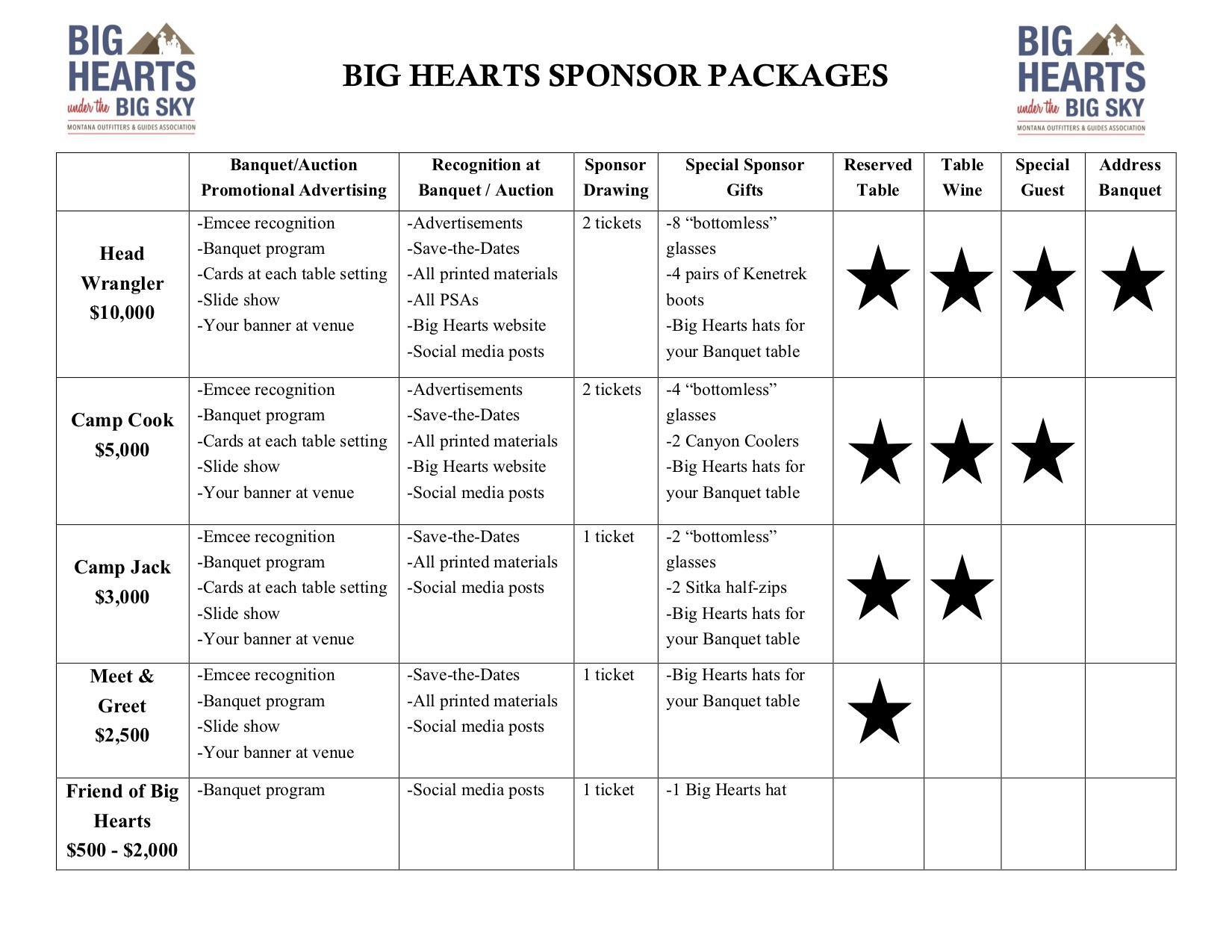 sponsorship - big hearts