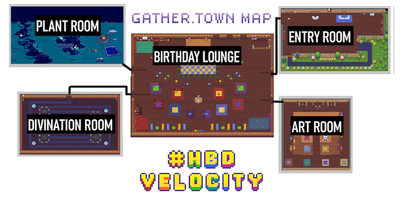 Gather.Town Map
