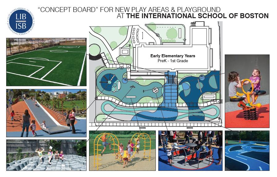 Playground Plan