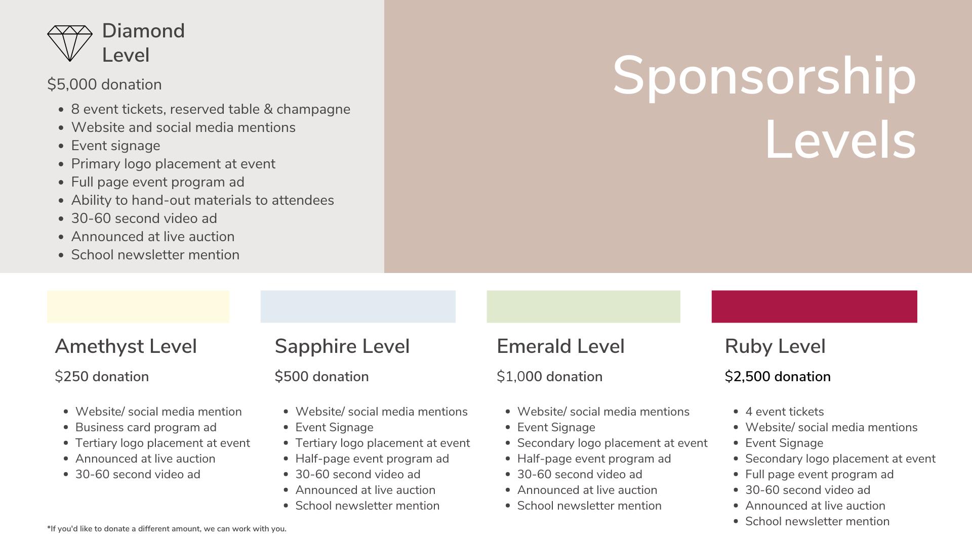 2021 Sponsorship Levels