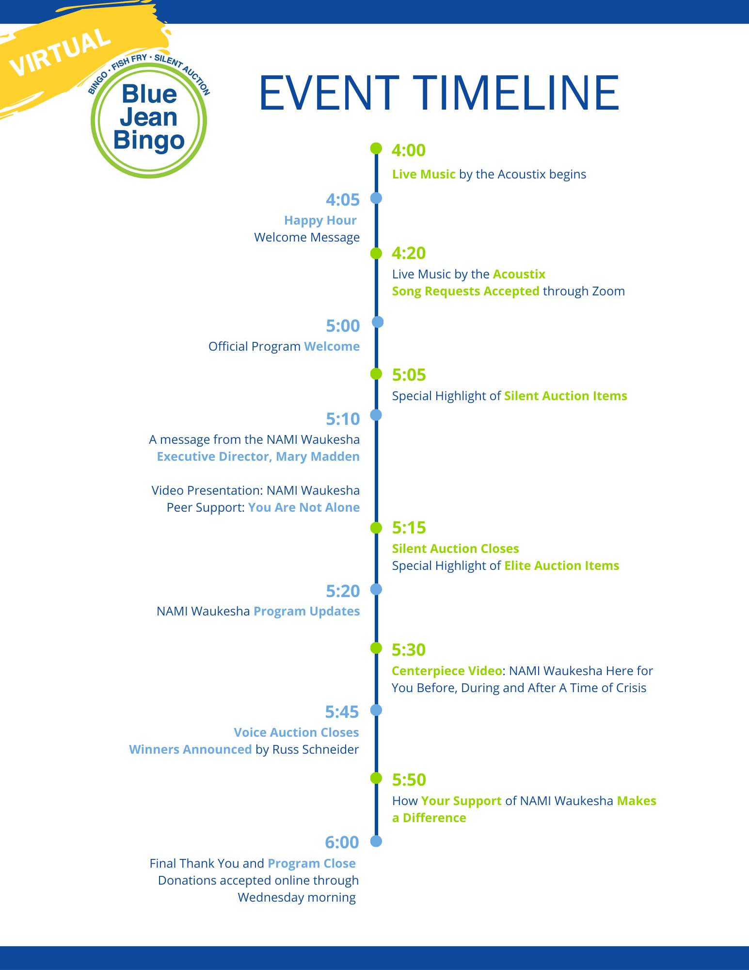 Bingo timeline